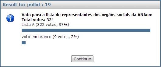 votacao-eleicoes-10janeiro